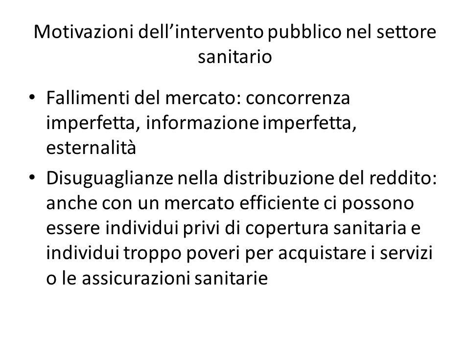 Motivazioni dellintervento pubblico nel settore sanitario Fallimenti del mercato: concorrenza imperfetta, informazione imperfetta, esternalità Disugua