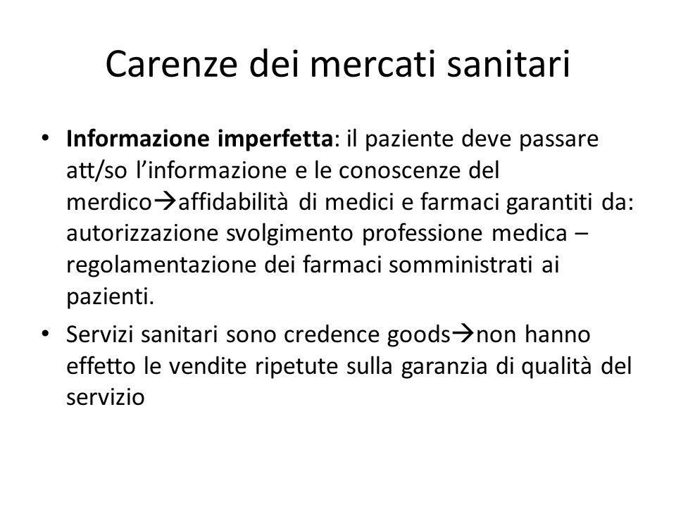Carenze dei mercati sanitari Informazione imperfetta: il paziente deve passare att/so linformazione e le conoscenze del merdico affidabilità di medici