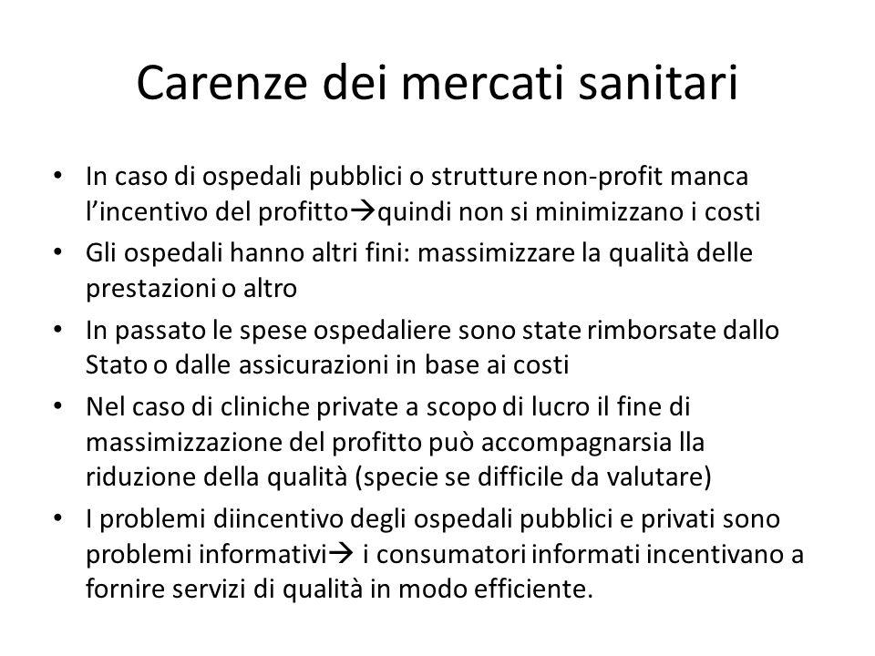 Carenze dei mercati sanitari In caso di ospedali pubblici o strutture non-profit manca lincentivo del profitto quindi non si minimizzano i costi Gli o