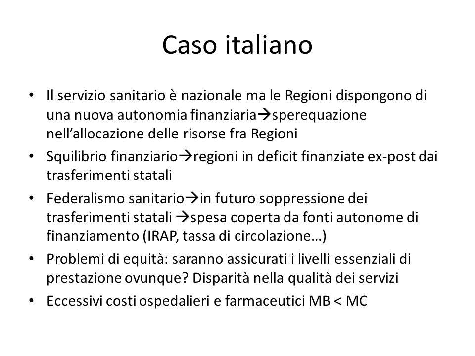 Caso italiano Il servizio sanitario è nazionale ma le Regioni dispongono di una nuova autonomia finanziaria sperequazione nellallocazione delle risors
