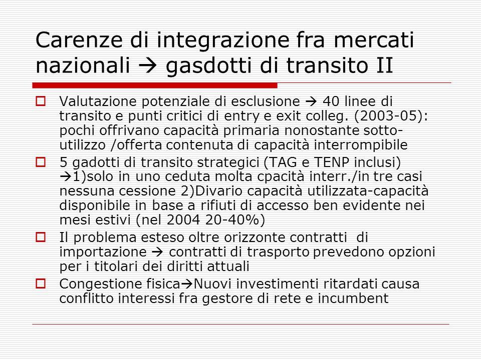 Carenze di integrazione fra mercati nazionali gasdotti di transito II Valutazione potenziale di esclusione 40 linee di transito e punti critici di ent