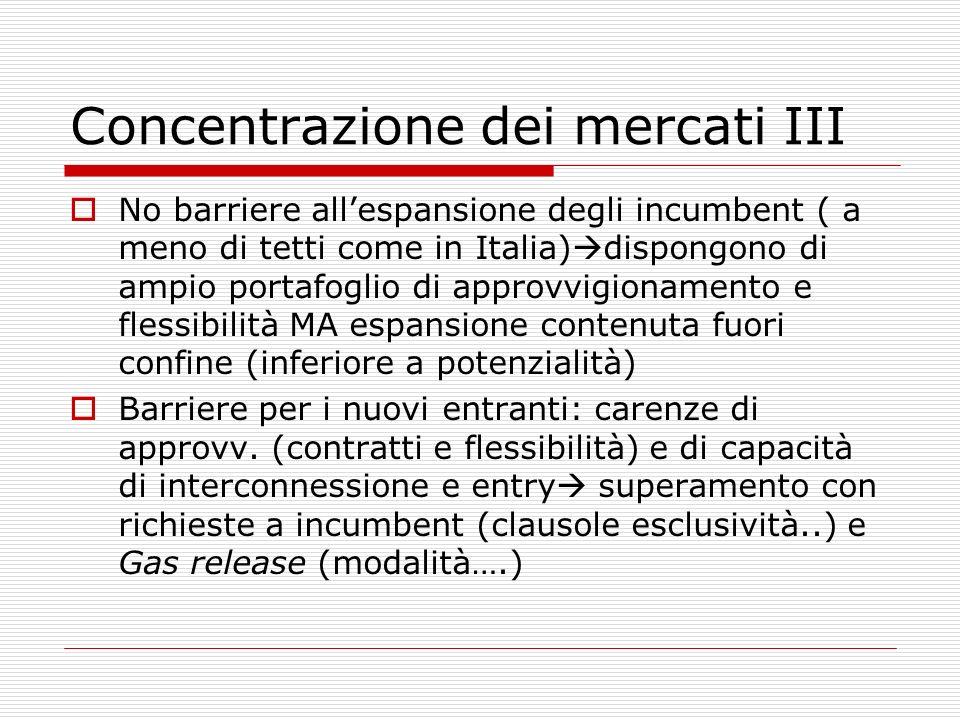 Concentrazione dei mercati III No barriere allespansione degli incumbent ( a meno di tetti come in Italia) dispongono di ampio portafoglio di approvvi