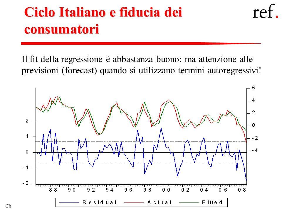Fedele De NovellisGli indicatori congiunturali 2: Gli indicatori qualitativi 12 Ciclo Italiano e fiducia dei consumatori Il fit della regressione è ab