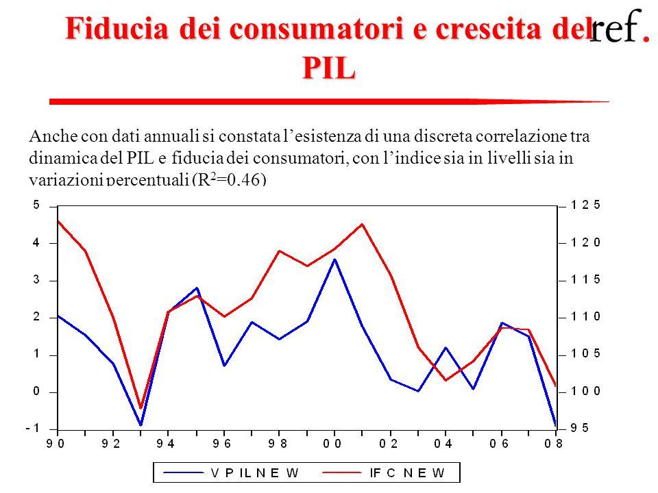 Fedele De NovellisGli indicatori congiunturali 2: Gli indicatori qualitativi 13 Fiducia dei consumatori e crescita del PIL Anche con dati annuali si c