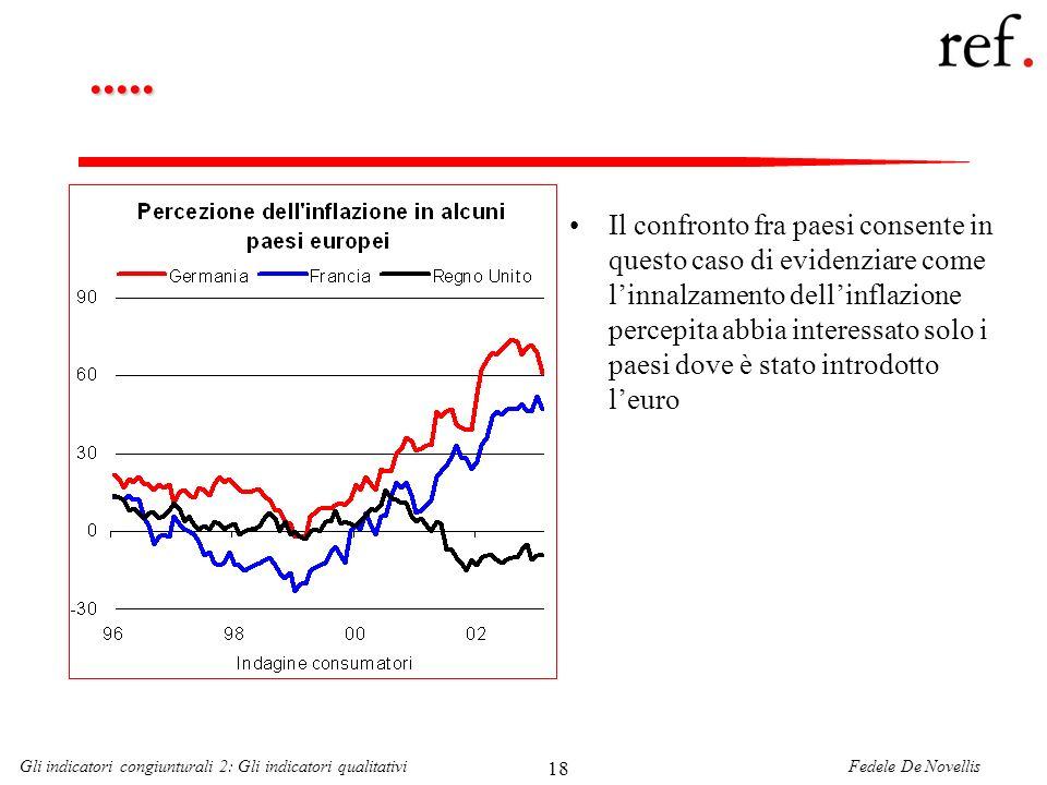 Fedele De NovellisGli indicatori congiunturali 2: Gli indicatori qualitativi 18..... Il confronto fra paesi consente in questo caso di evidenziare com