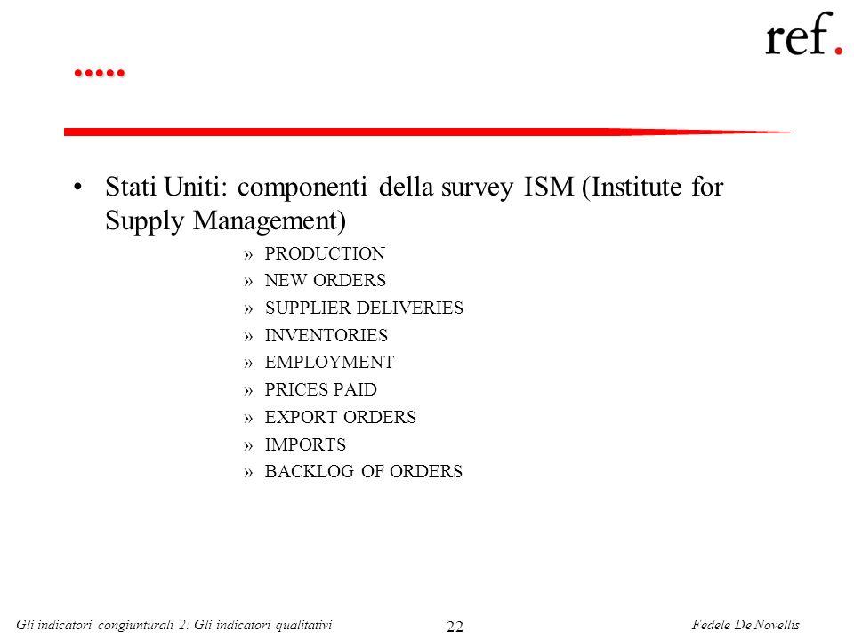 Fedele De NovellisGli indicatori congiunturali 2: Gli indicatori qualitativi 22..... Stati Uniti: componenti della survey ISM (Institute for Supply Ma