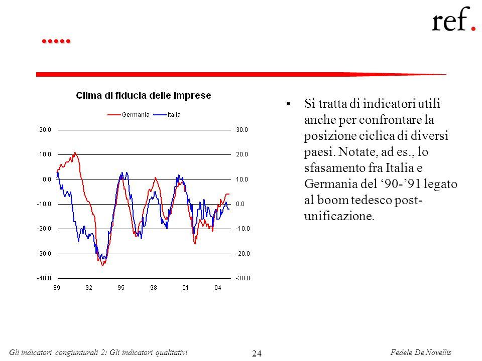 Fedele De NovellisGli indicatori congiunturali 2: Gli indicatori qualitativi 24..... Si tratta di indicatori utili anche per confrontare la posizione