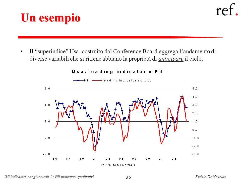 Fedele De NovellisGli indicatori congiunturali 2: Gli indicatori qualitativi 36 Un esempio Il superindice Usa, costruito dal Conference Board aggrega