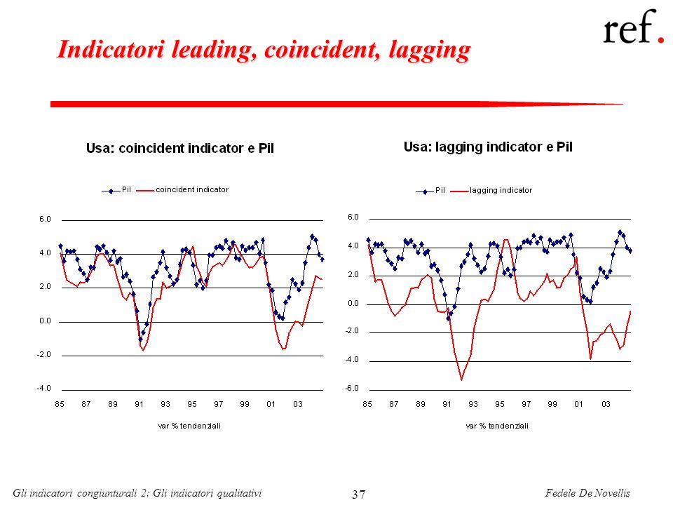 Fedele De NovellisGli indicatori congiunturali 2: Gli indicatori qualitativi 37 Indicatori leading, coincident, lagging