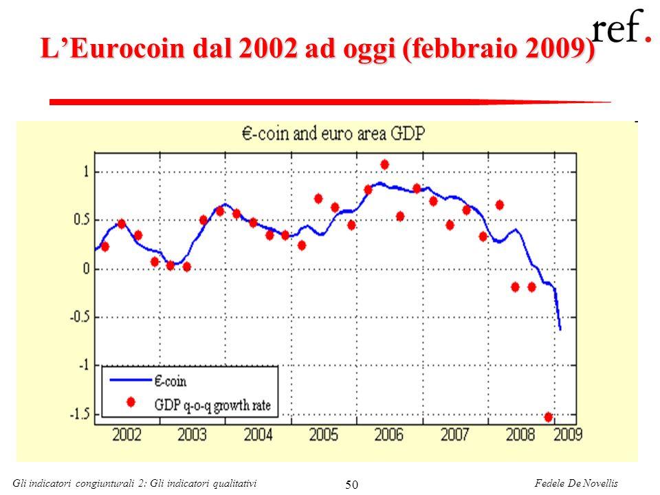 Fedele De NovellisGli indicatori congiunturali 2: Gli indicatori qualitativi 50 LEurocoin dal 2002 ad oggi (febbraio 2009)