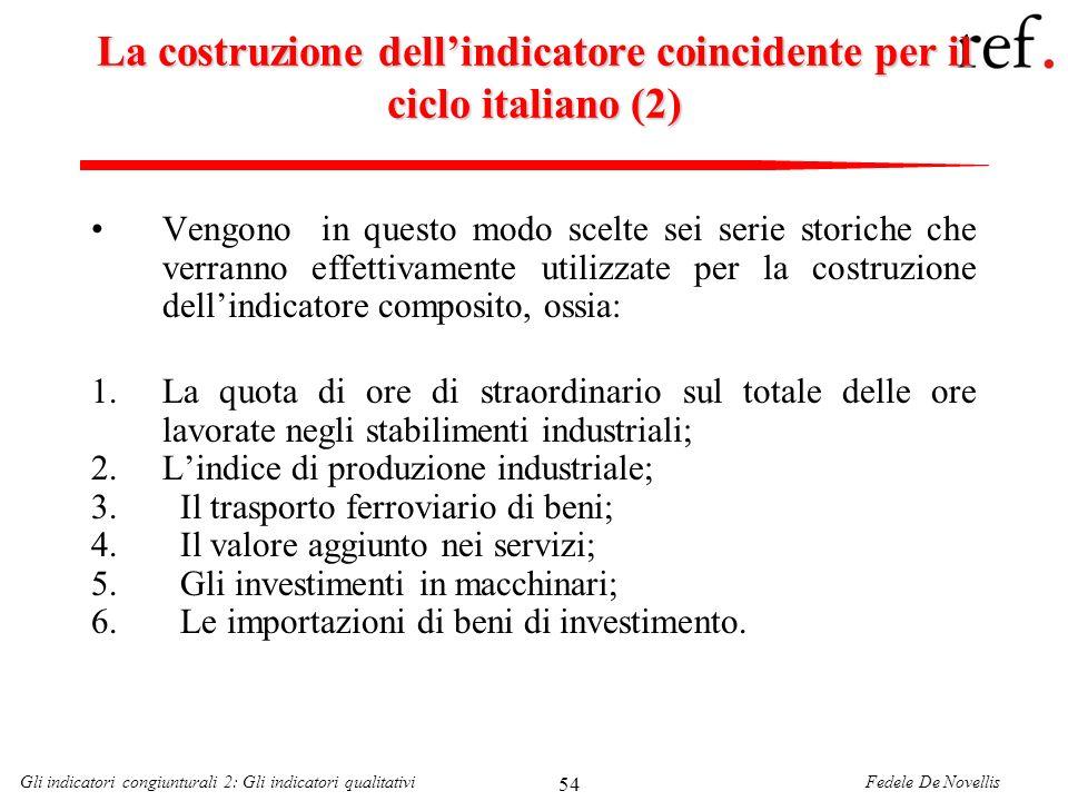 Fedele De NovellisGli indicatori congiunturali 2: Gli indicatori qualitativi 54 La costruzione dellindicatore coincidente per il ciclo italiano (2) Ve