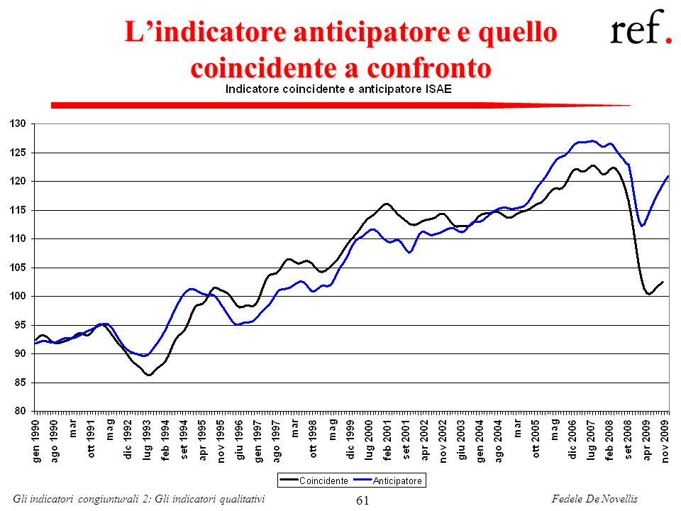 Fedele De NovellisGli indicatori congiunturali 2: Gli indicatori qualitativi 61 Lindicatore anticipatore e quello coincidente a confronto