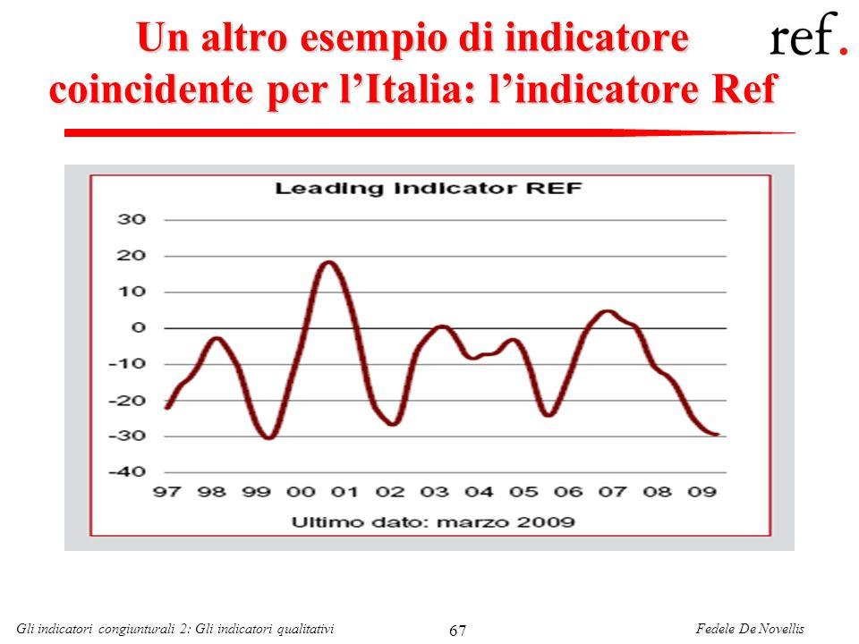 Fedele De NovellisGli indicatori congiunturali 2: Gli indicatori qualitativi 67 Un altro esempio di indicatore coincidente per lItalia: lindicatore Re