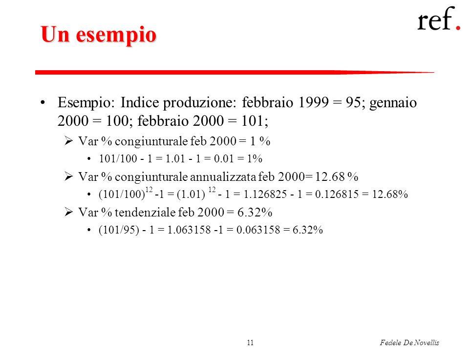 Fedele De Novellis11 Un esempio Esempio: Indice produzione: febbraio 1999 = 95; gennaio 2000 = 100; febbraio 2000 = 101; Var % congiunturale feb 2000
