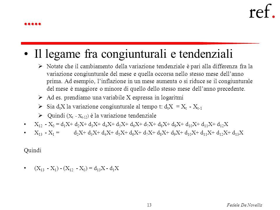Fedele De Novellis13..... Il legame fra congiunturali e tendenziali Notate che il cambiamento della variazione tendenziale è pari alla differenza fra
