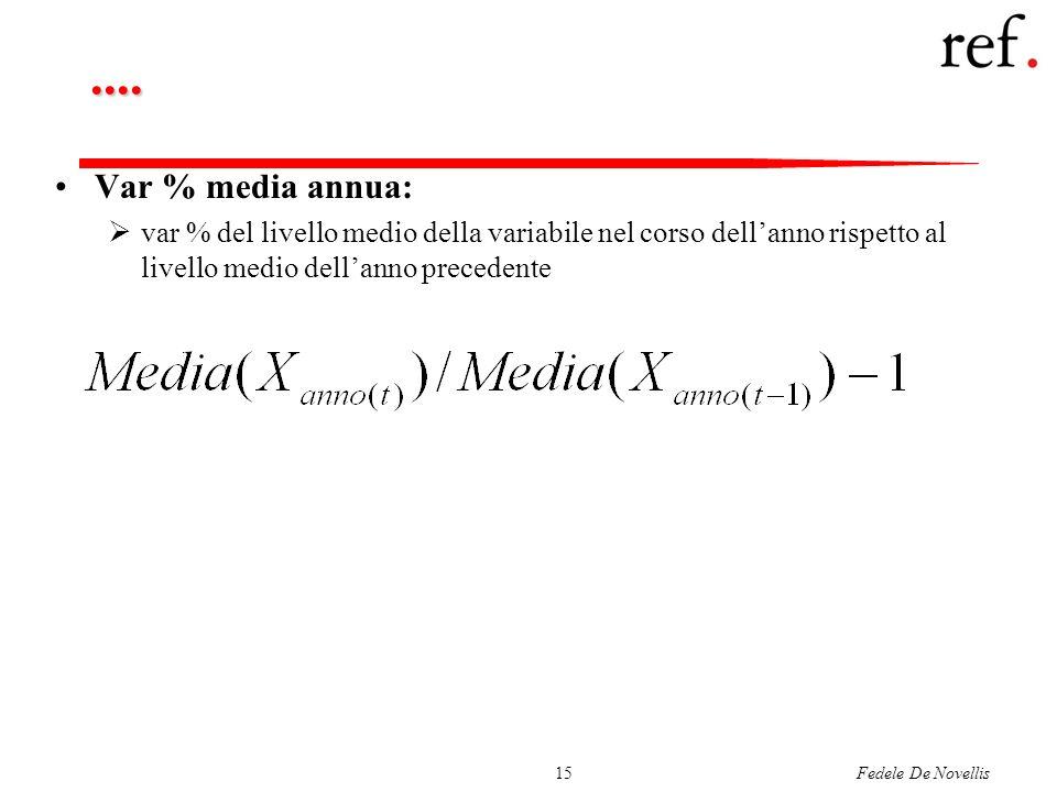Fedele De Novellis15.... Var % media annua: var % del livello medio della variabile nel corso dellanno rispetto al livello medio dellanno precedente