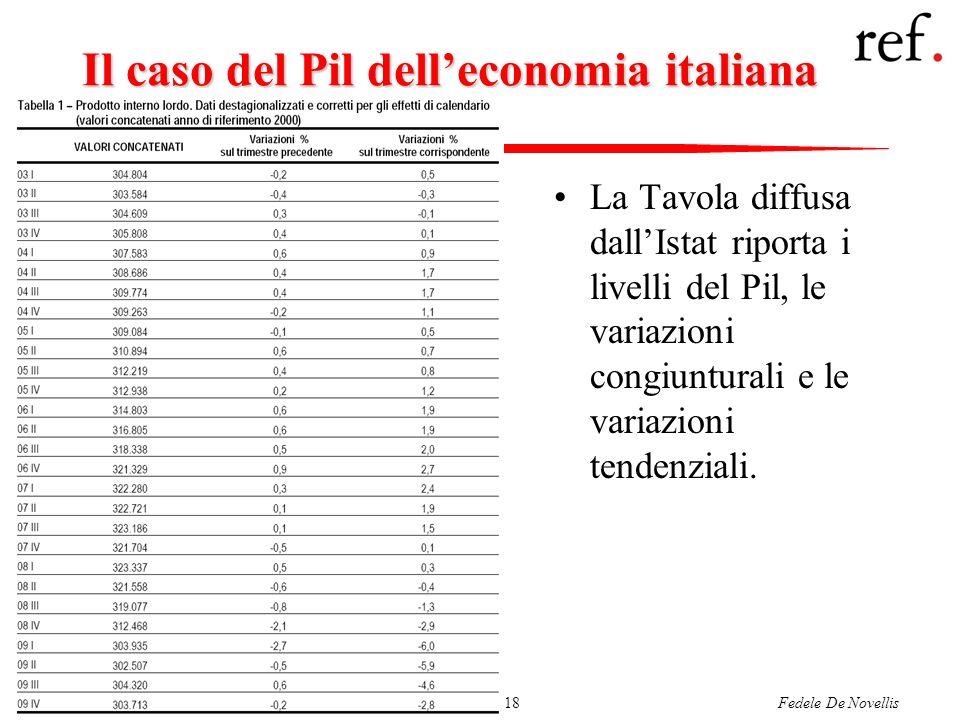 Fedele De Novellis18 Il caso del Pil delleconomia italiana La Tavola diffusa dallIstat riporta i livelli del Pil, le variazioni congiunturali e le var