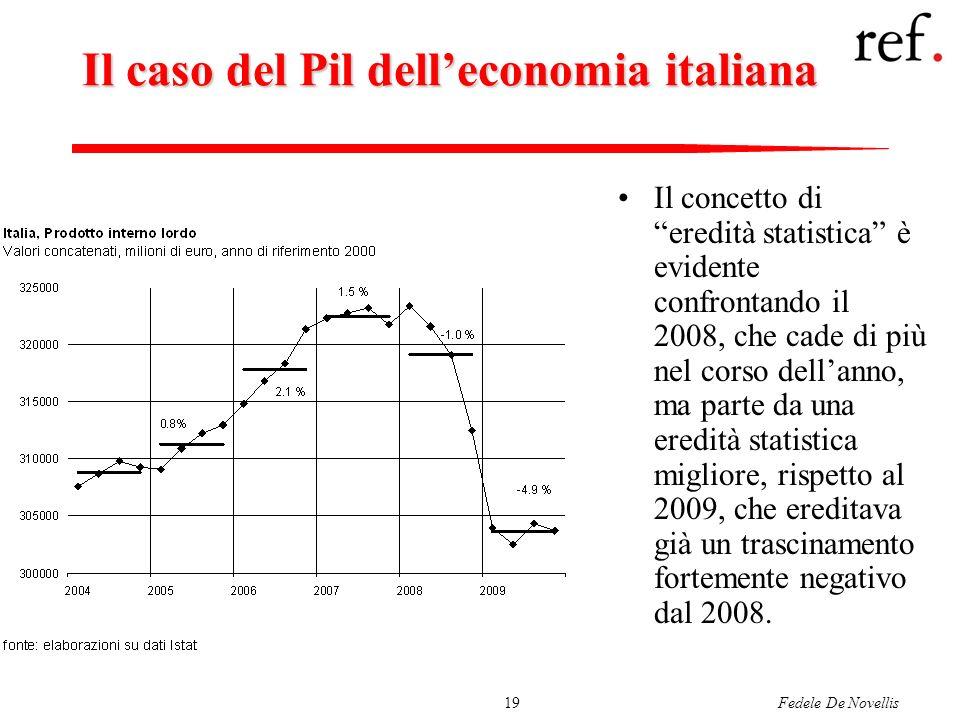 Fedele De Novellis19 Il caso del Pil delleconomia italiana Il concetto di eredità statistica è evidente confrontando il 2008, che cade di più nel cors