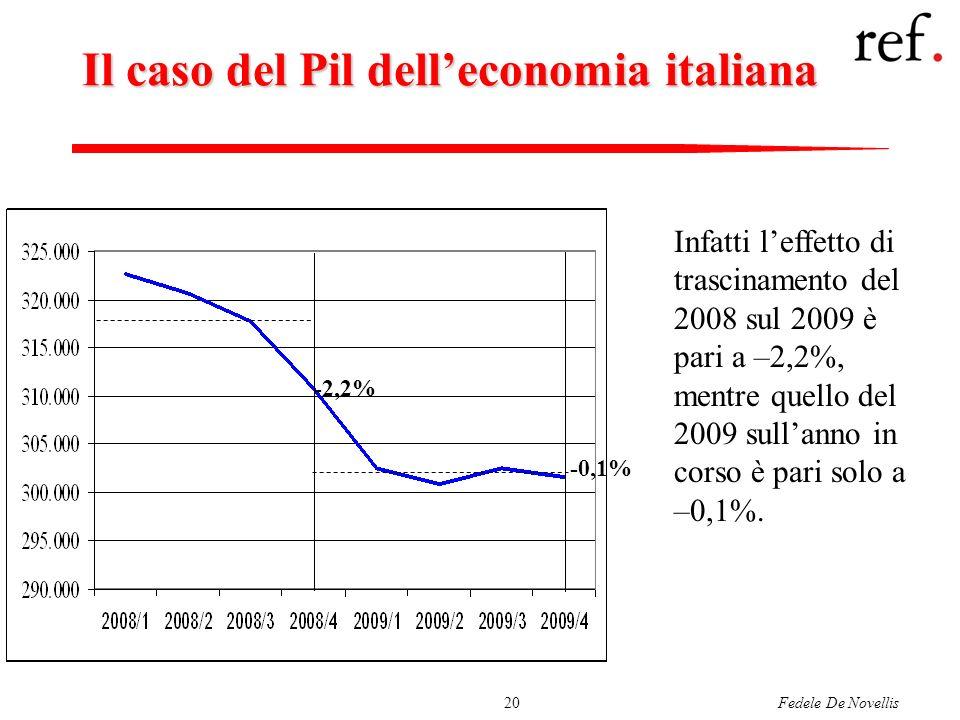 Fedele De Novellis20 Il caso del Pil delleconomia italiana -2,2% -0,1% Infatti leffetto di trascinamento del 2008 sul 2009 è pari a –2,2%, mentre quel