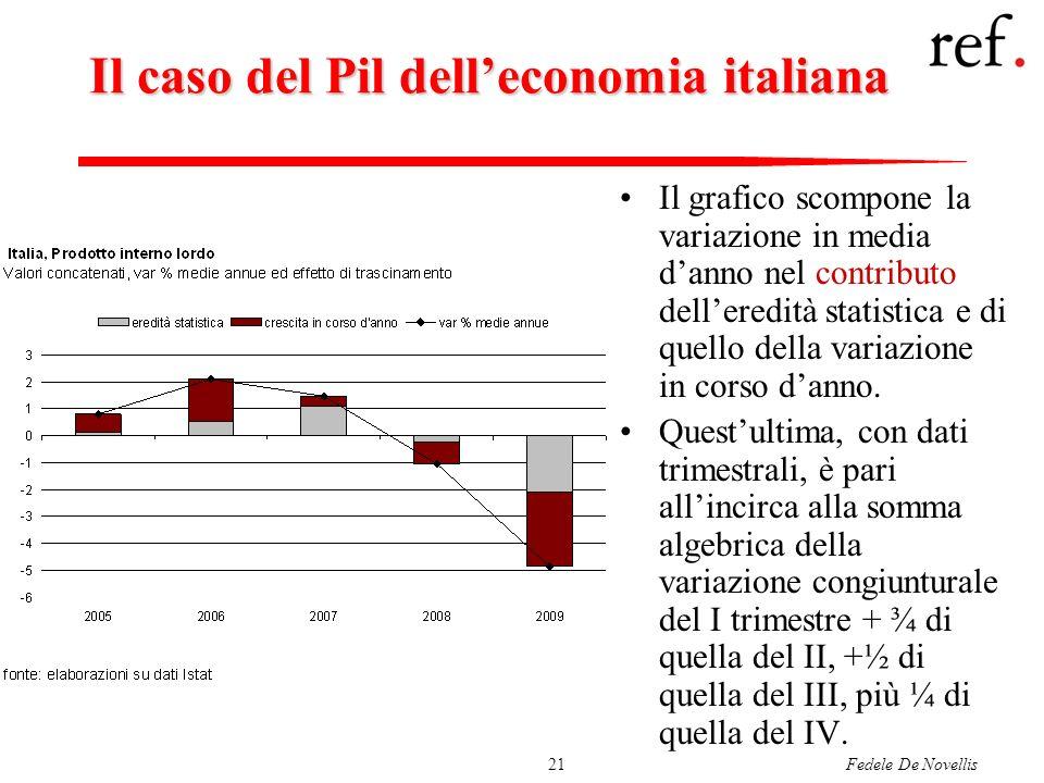 Fedele De Novellis21 Il caso del Pil delleconomia italiana Il grafico scompone la variazione in media danno nel contributo delleredità statistica e di