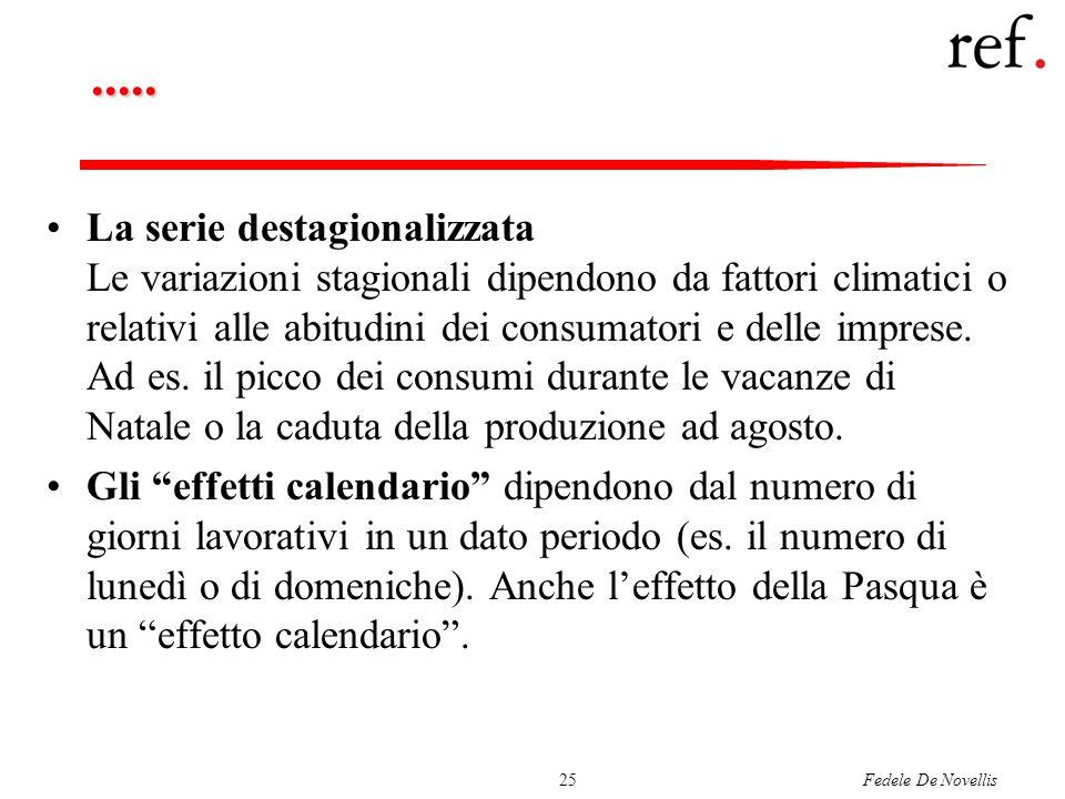 Fedele De Novellis25..... La serie destagionalizzata Le variazioni stagionali dipendono da fattori climatici o relativi alle abitudini dei consumatori