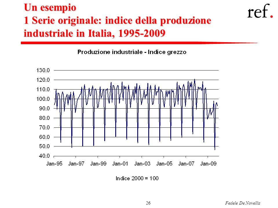 Fedele De Novellis26 Un esempio 1 Serie originale: indice della produzione industriale in Italia, 1995-2009