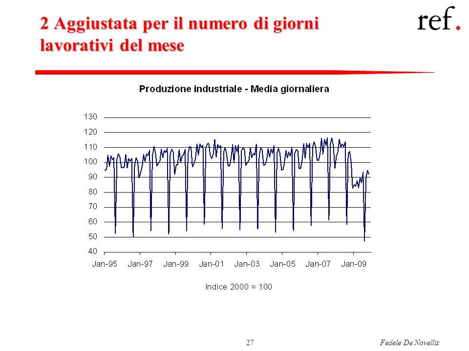 Fedele De Novellis27 2 Aggiustata per il numero di giorni lavorativi del mese
