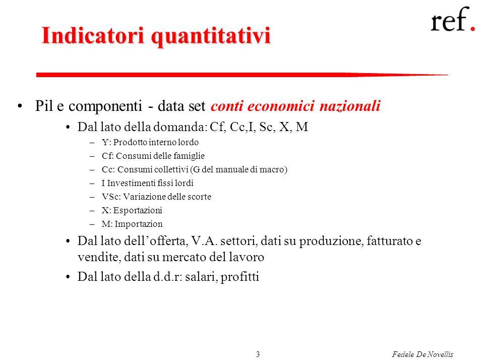 Fedele De Novellis3 Indicatori quantitativi Pil e componenti - data set conti economici nazionali Dal lato della domanda: Cf, Cc,I, Sc, X, M –Y: Prodo