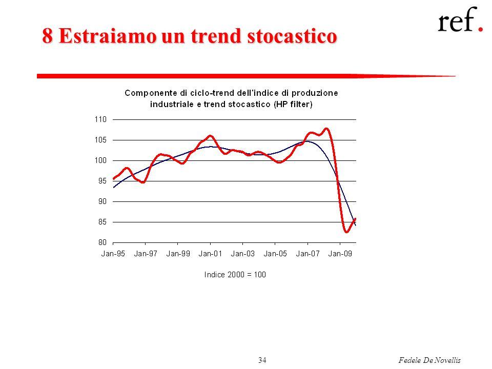 Fedele De Novellis34 8 Estraiamo un trend stocastico