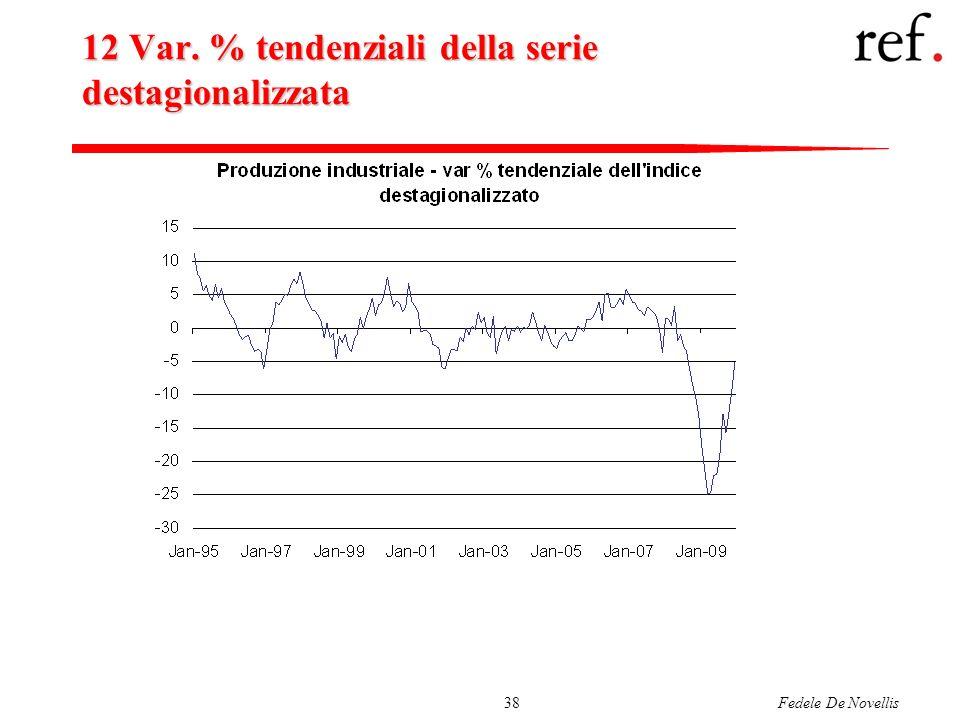Fedele De Novellis38 12 Var. % tendenziali della serie destagionalizzata