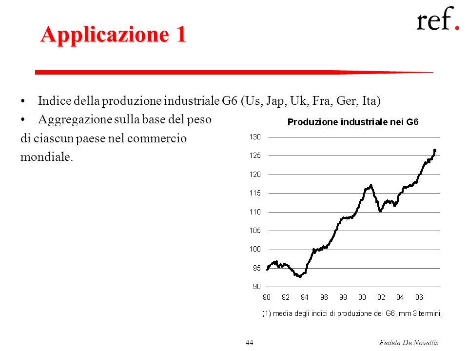 Fedele De Novellis44 Applicazione 1 Indice della produzione industriale G6 (Us, Jap, Uk, Fra, Ger, Ita) Aggregazione sulla base del peso di ciascun pa