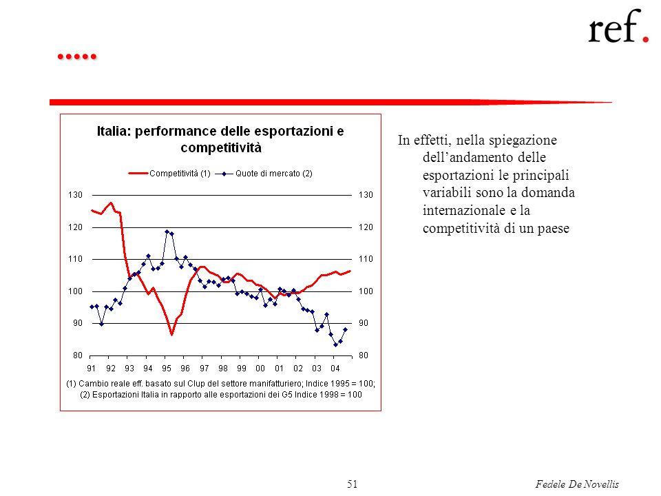 Fedele De Novellis51..... In effetti, nella spiegazione dellandamento delle esportazioni le principali variabili sono la domanda internazionale e la c