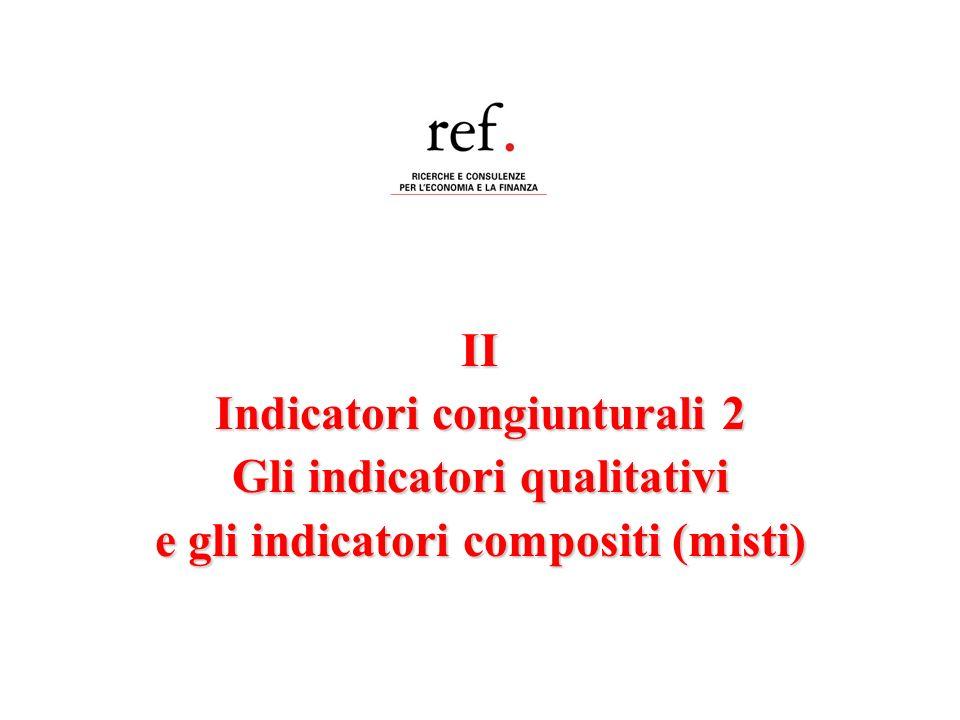 Fedele De NovellisGli indicatori congiunturali 2: Gli indicatori qualitativi 52 Le componenti del coincident indicator Usa (CB) THE CONFERENCE BOARD S COINCIDENT INDICATORS INDEX EMPLOYED - NONFARM INDUSTRIES TOTAL (PAYROLL SURVEY) PERSONAL INCOME LESS TRANSFER PAYMENTS INDUSTRIAL PRODUCTION BUSINESS (MANUFACTURING AND TRADE SALES) IN CONSTANT DOLLARS