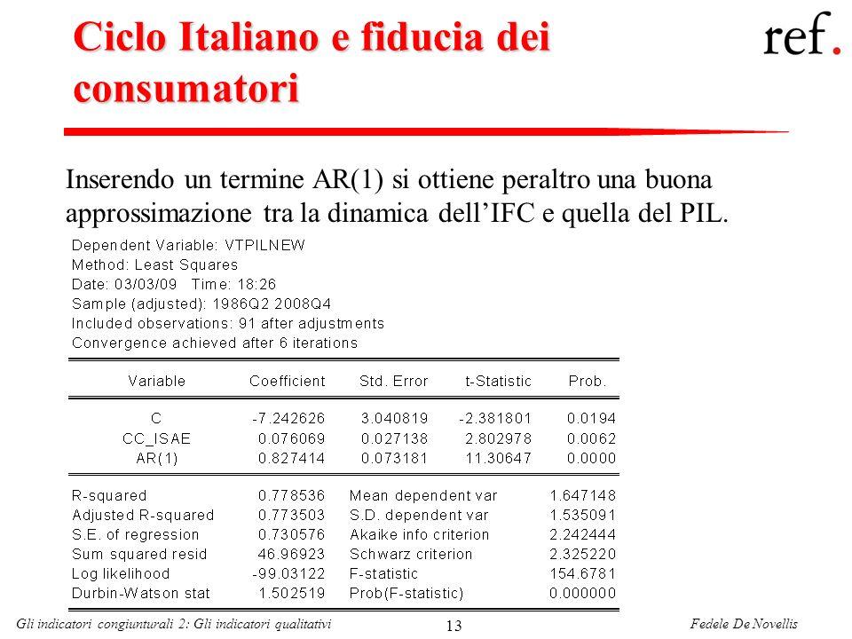 Fedele De NovellisGli indicatori congiunturali 2: Gli indicatori qualitativi 13 Ciclo Italiano e fiducia dei consumatori Inserendo un termine AR(1) si