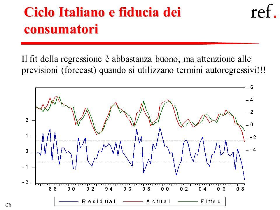 Fedele De NovellisGli indicatori congiunturali 2: Gli indicatori qualitativi 15 Ciclo Italiano e fiducia dei consumatori Il fit della regressione è ab