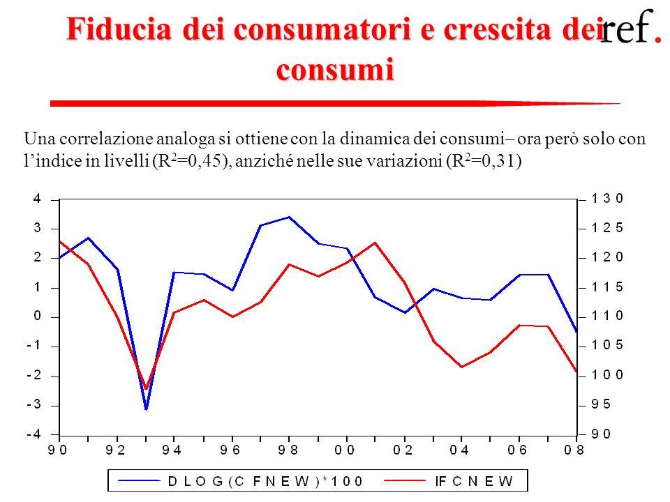Fedele De NovellisGli indicatori congiunturali 2: Gli indicatori qualitativi 17 Fiducia dei consumatori e crescita dei consumi Una correlazione analog