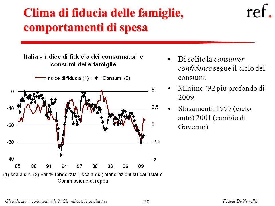Fedele De NovellisGli indicatori congiunturali 2: Gli indicatori qualitativi 20 Clima di fiducia delle famiglie, comportamenti di spesa Di solito la c