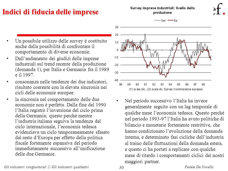 Fedele De NovellisGli indicatori congiunturali 2: Gli indicatori qualitativi 30 Indici di fiducia delle imprese Un possibile utilizzo delle survey è c