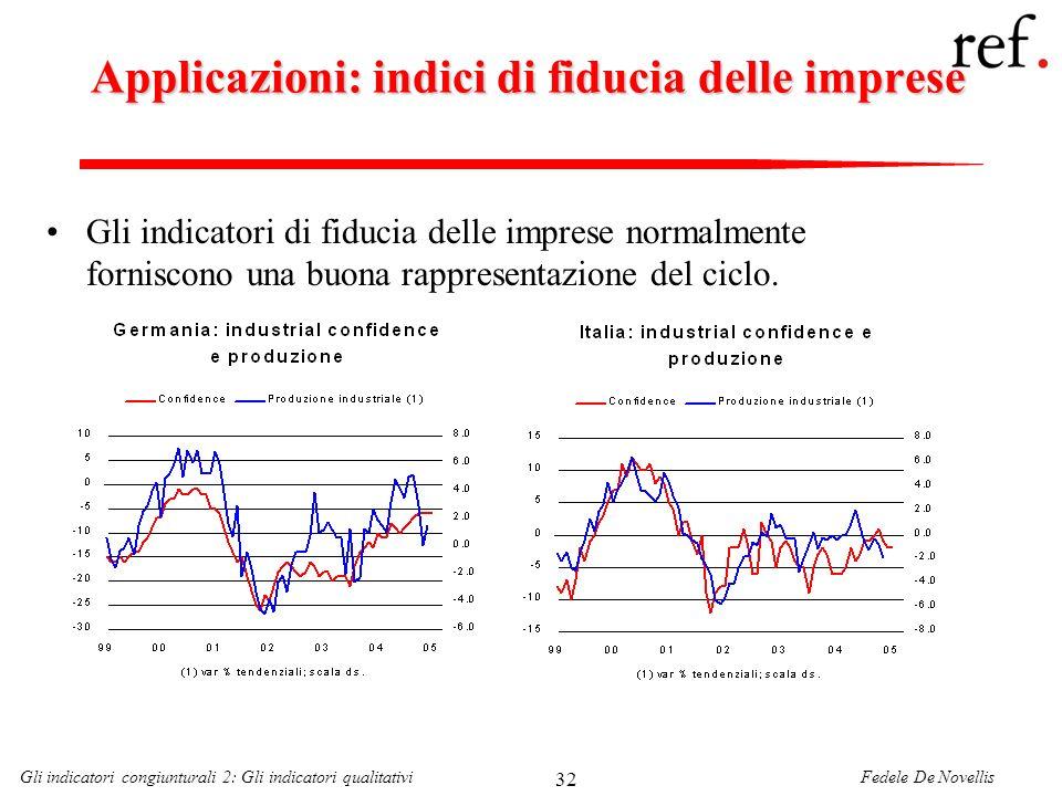Fedele De NovellisGli indicatori congiunturali 2: Gli indicatori qualitativi 32 Applicazioni: indici di fiducia delle imprese Gli indicatori di fiduci