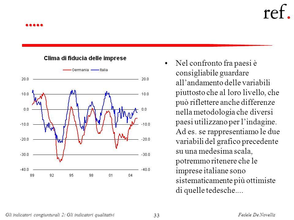 Fedele De NovellisGli indicatori congiunturali 2: Gli indicatori qualitativi 33..... Nel confronto fra paesi è consigliabile guardare allandamento del