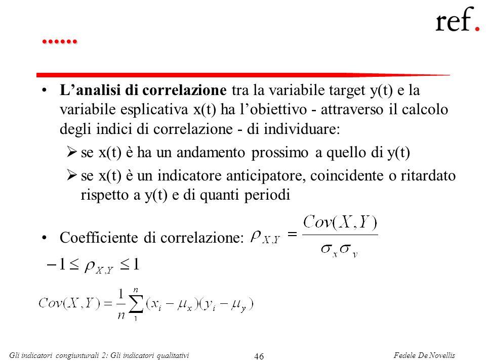 Fedele De NovellisGli indicatori congiunturali 2: Gli indicatori qualitativi 46...... Lanalisi di correlazione tra la variabile target y(t) e la varia