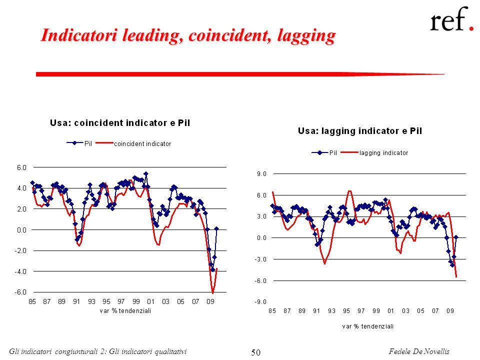 Fedele De NovellisGli indicatori congiunturali 2: Gli indicatori qualitativi 50 Indicatori leading, coincident, lagging