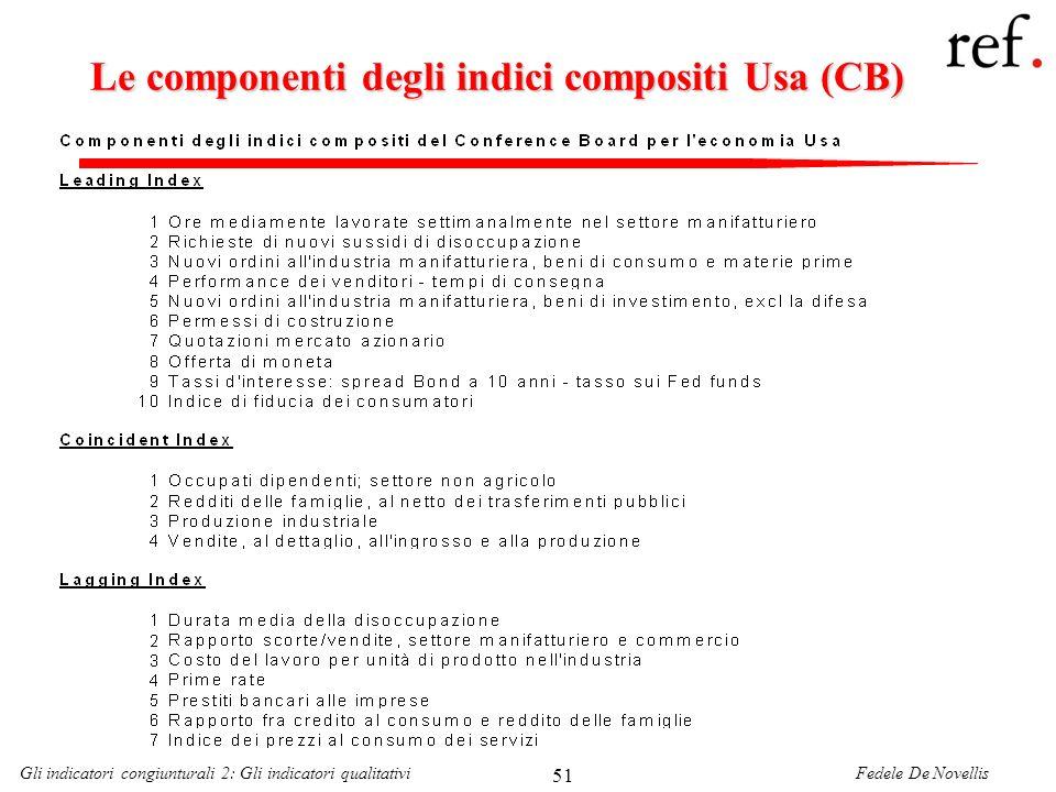 Fedele De NovellisGli indicatori congiunturali 2: Gli indicatori qualitativi 51 Le componenti degli indici compositi Usa (CB)