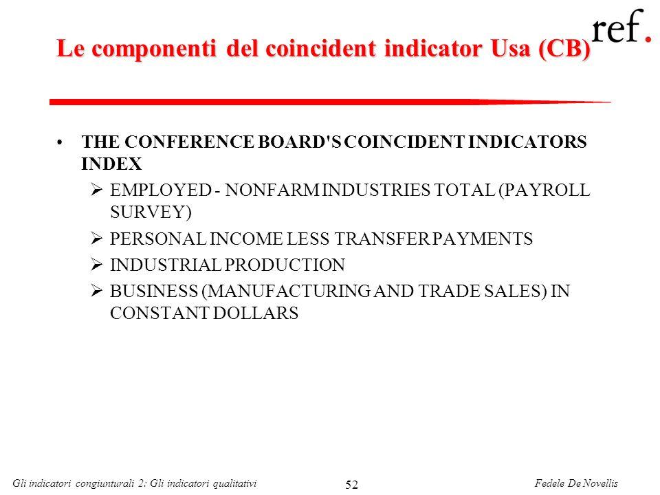Fedele De NovellisGli indicatori congiunturali 2: Gli indicatori qualitativi 52 Le componenti del coincident indicator Usa (CB) THE CONFERENCE BOARD'S