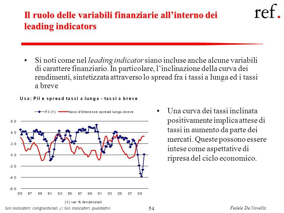 Fedele De NovellisGli indicatori congiunturali 2: Gli indicatori qualitativi 54 Il ruolo delle variabili finanziarie allinterno dei leading indicators
