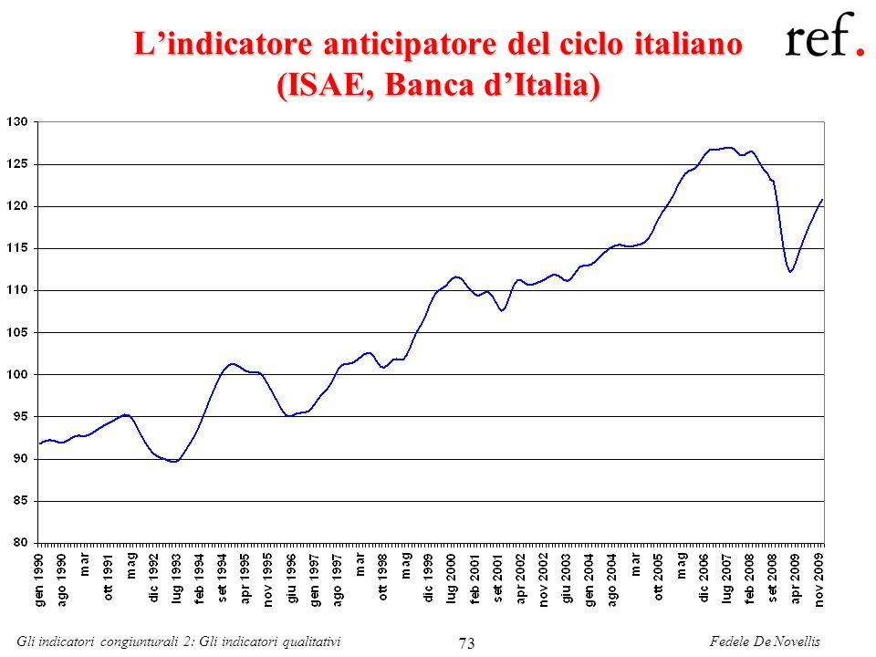 Fedele De NovellisGli indicatori congiunturali 2: Gli indicatori qualitativi 73 Lindicatore anticipatore del ciclo italiano (ISAE, Banca dItalia)