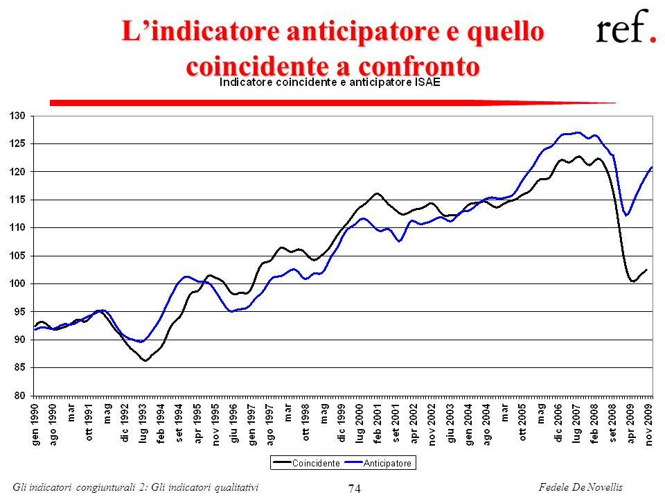 Fedele De NovellisGli indicatori congiunturali 2: Gli indicatori qualitativi 74 Lindicatore anticipatore e quello coincidente a confronto
