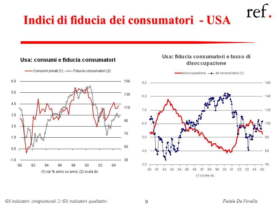 Fedele De NovellisGli indicatori congiunturali 2: Gli indicatori qualitativi 30 Indici di fiducia delle imprese Un possibile utilizzo delle survey è costituito anche dalla possibilità di confrontare il comportamento di diverse economie.