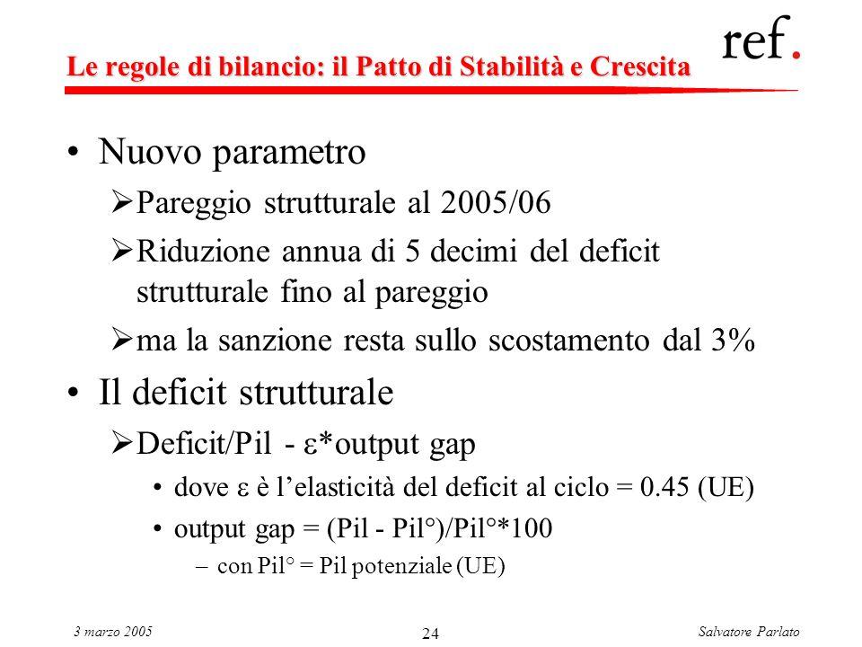 Salvatore Parlato3 marzo 2005 24 Le regole di bilancio: il Patto di Stabilità e Crescita Nuovo parametro Pareggio strutturale al 2005/06 Riduzione annua di 5 decimi del deficit strutturale fino al pareggio ma la sanzione resta sullo scostamento dal 3% Il deficit strutturale Deficit/Pil - *output gap dove è lelasticità del deficit al ciclo = 0.45 (UE) output gap = (Pil - Pil°)/Pil°*100 –con Pil° = Pil potenziale (UE)