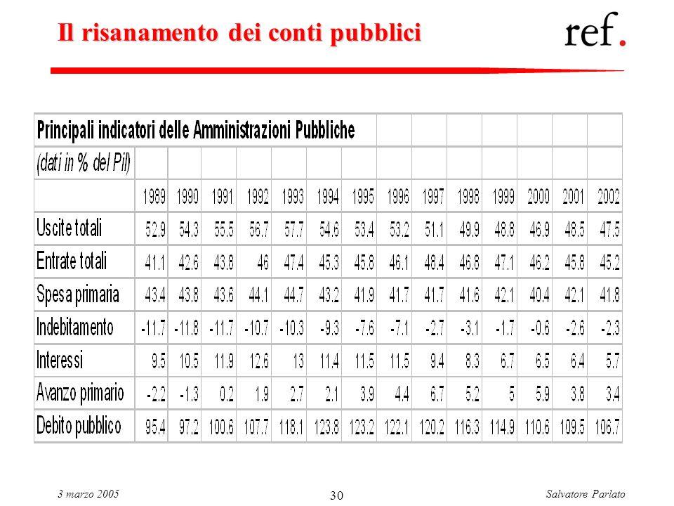 Salvatore Parlato3 marzo 2005 30 Il risanamento dei conti pubblici